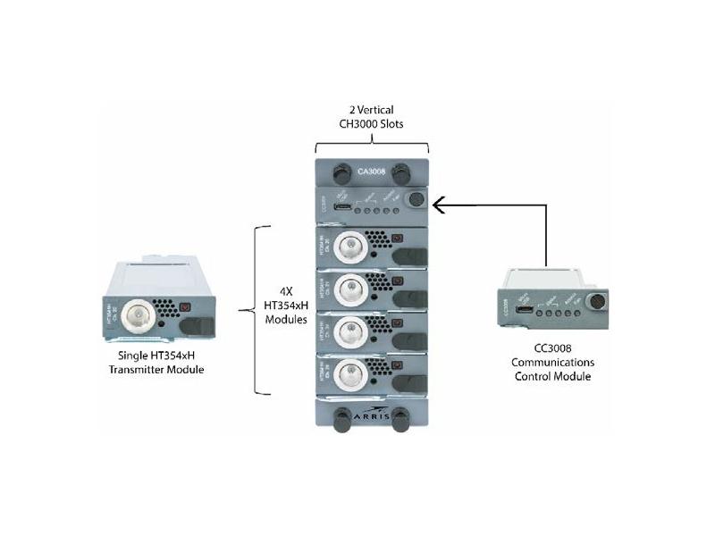 HT3540H Serie- Lightboxpic 2
