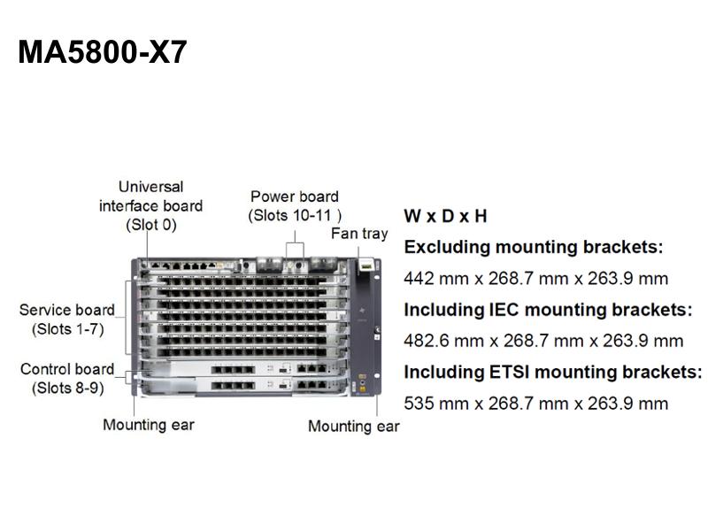 MA5800 Serie- Lightboxpic 2