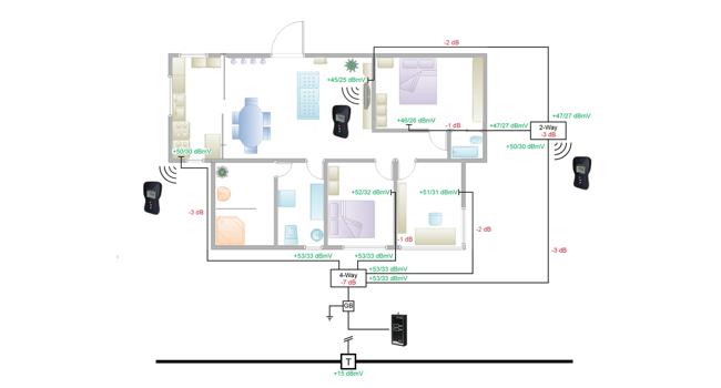 Lösungen zur Leakage-Lokalisierung-Pic 2