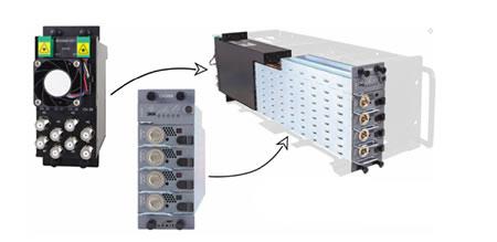 ARRIS CH3000 Platform-Pic 2