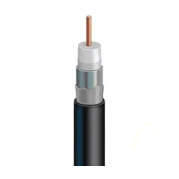 COMMSCOPE  Aluminium Cable 412 Series