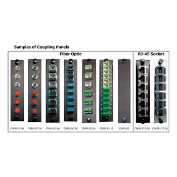 DKT Coupling Panels